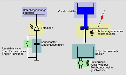 kondensator-separat_520px